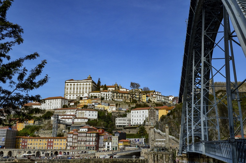 View of Porto across the Douro River with Ponte Luis I on the right